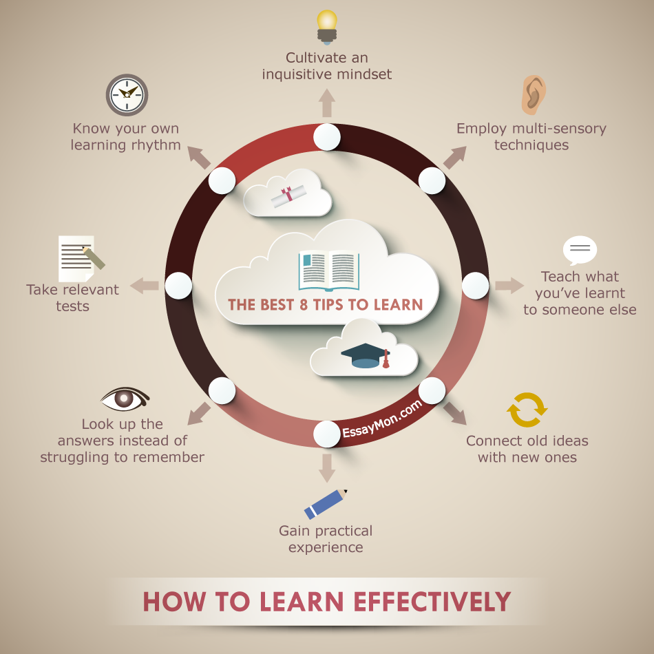 how-to-learn-effectively